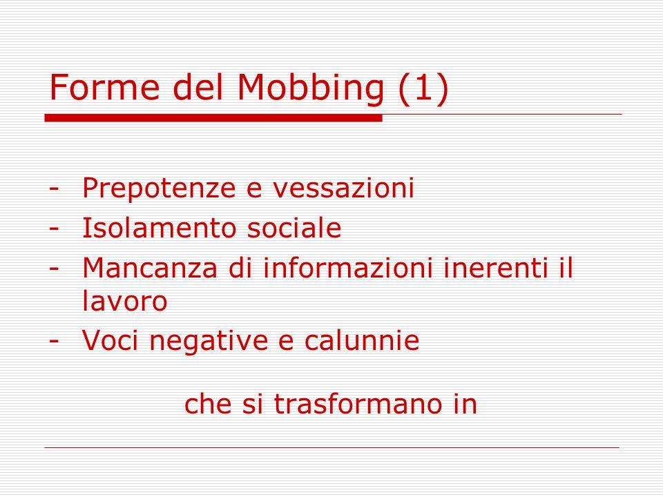Forme del Mobbing (1) Prepotenze e vessazioni Isolamento sociale