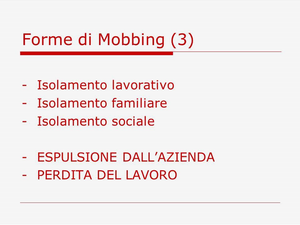 Forme di Mobbing (3) Isolamento lavorativo Isolamento familiare