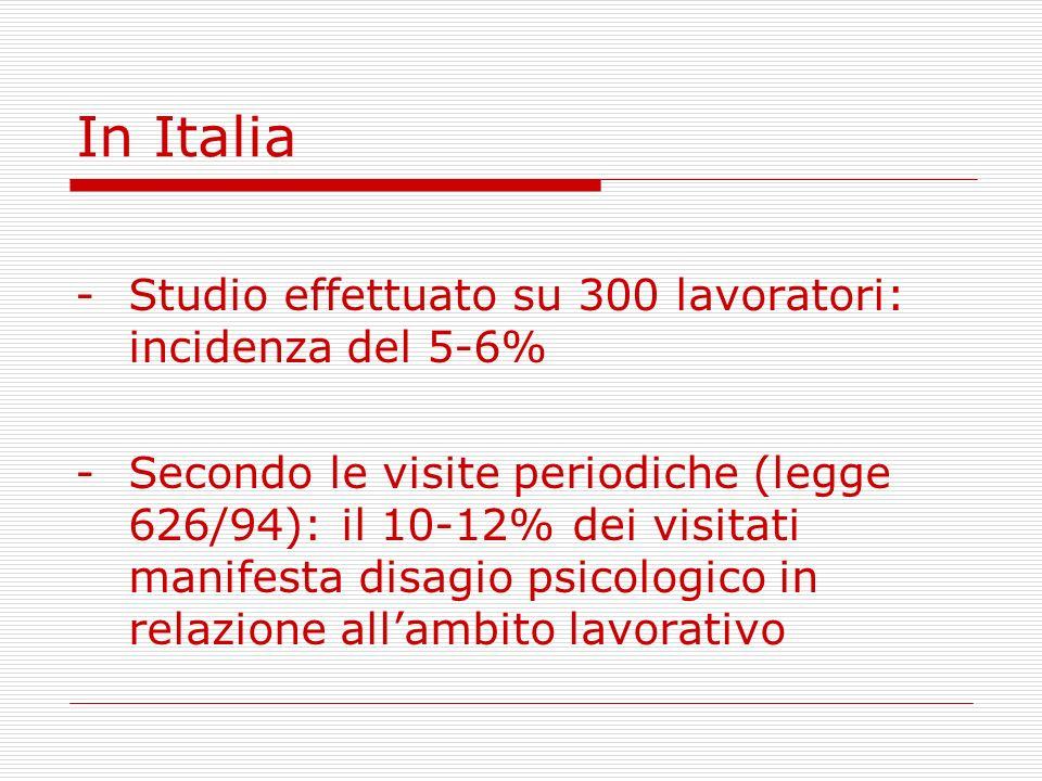 In Italia Studio effettuato su 300 lavoratori: incidenza del 5-6%