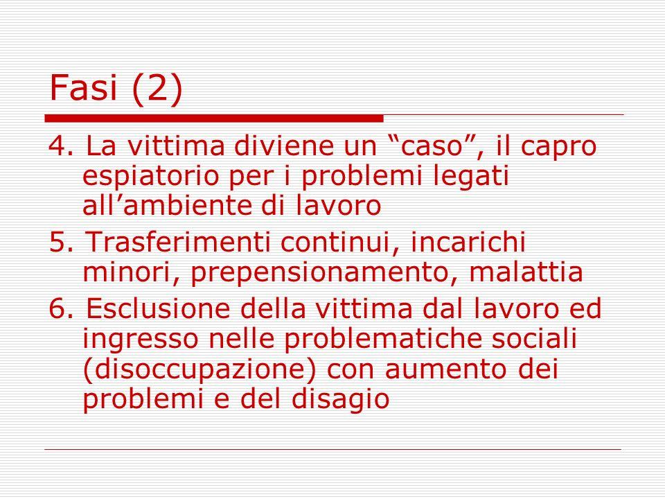 Fasi (2) 4. La vittima diviene un caso , il capro espiatorio per i problemi legati all'ambiente di lavoro.