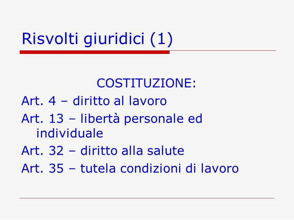 Risvolti giuridici (1) COSTITUZIONE: Art. 4 – diritto al lavoro