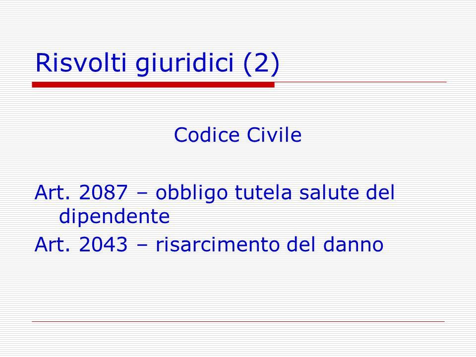 Risvolti giuridici (2) Codice Civile