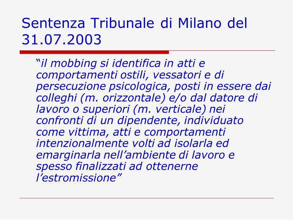 Sentenza Tribunale di Milano del 31.07.2003