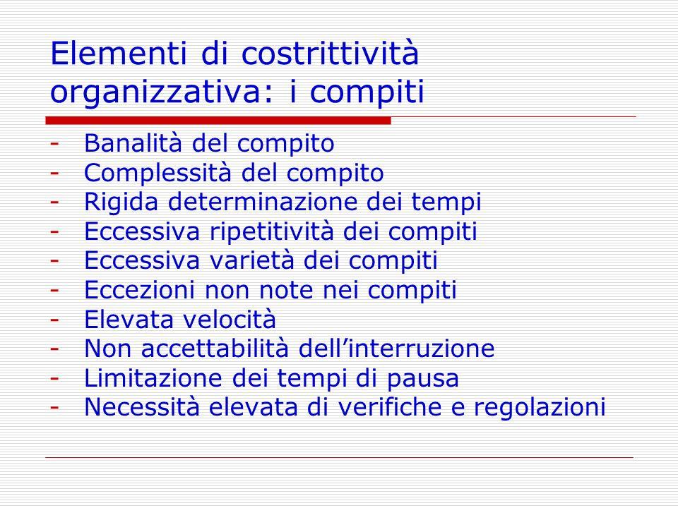 Elementi di costrittività organizzativa: i compiti