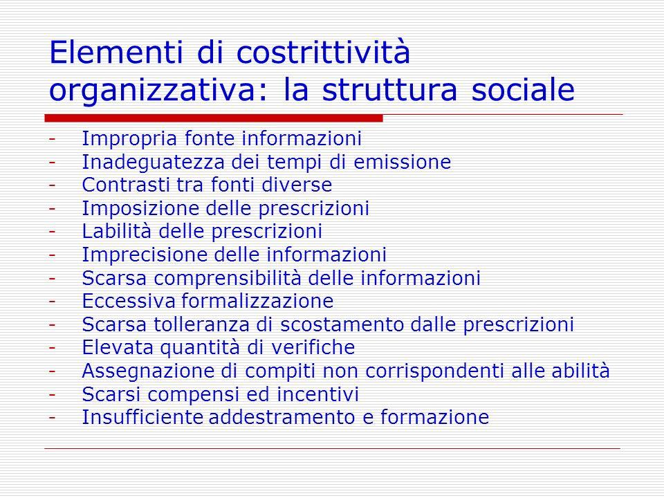 Elementi di costrittività organizzativa: la struttura sociale