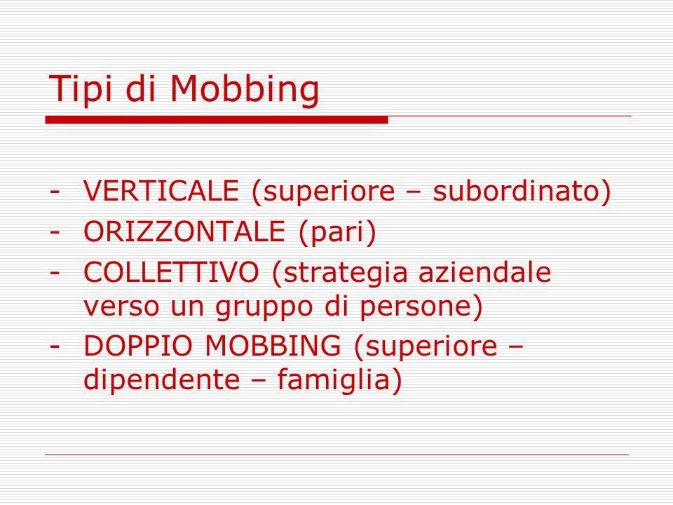 Tipi di Mobbing VERTICALE (superiore – subordinato) ORIZZONTALE (pari)