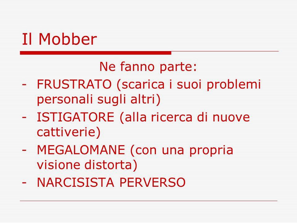 Il Mobber Ne fanno parte: