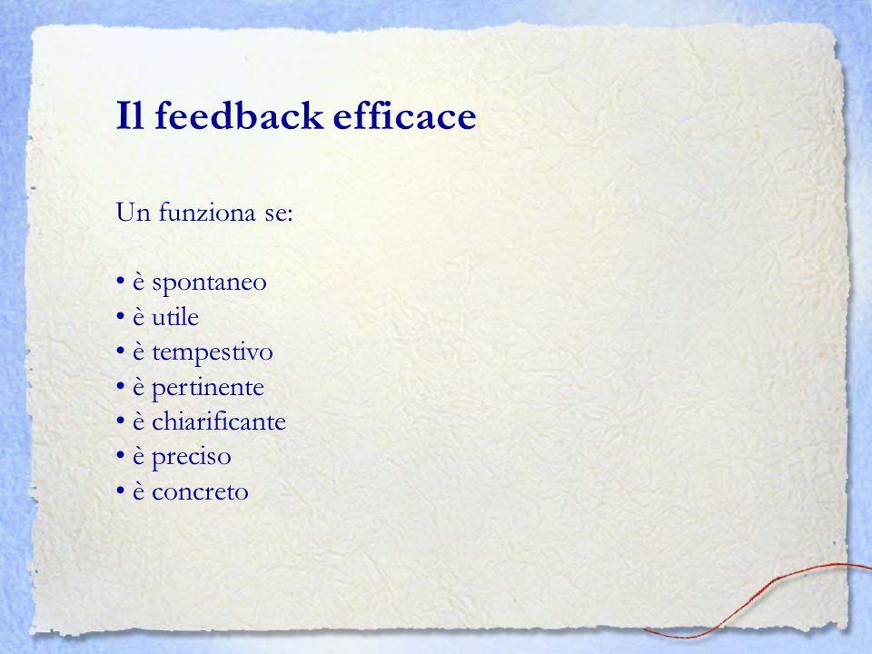 Il feedback efficace Un funziona se: è spontaneo è utile è tempestivo
