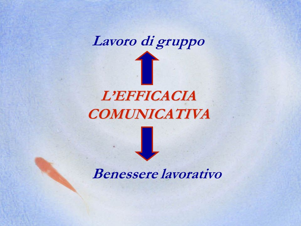 L'EFFICACIA COMUNICATIVA