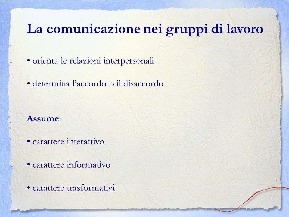 La comunicazione nei gruppi di lavoro
