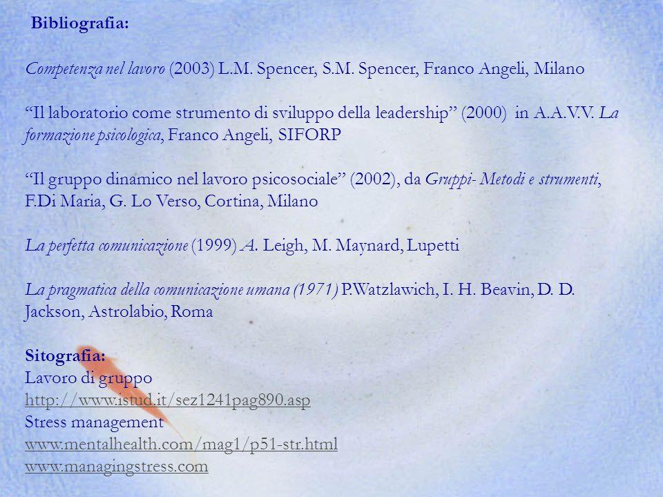 Bibliografia: Competenza nel lavoro (2003) L.M. Spencer, S.M. Spencer, Franco Angeli, Milano.