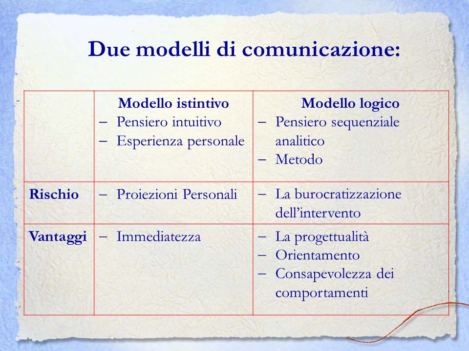 Due modelli di comunicazione: