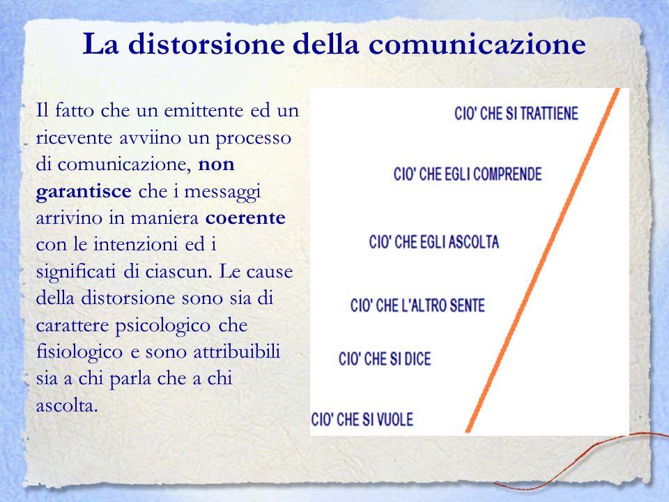 La distorsione della comunicazione
