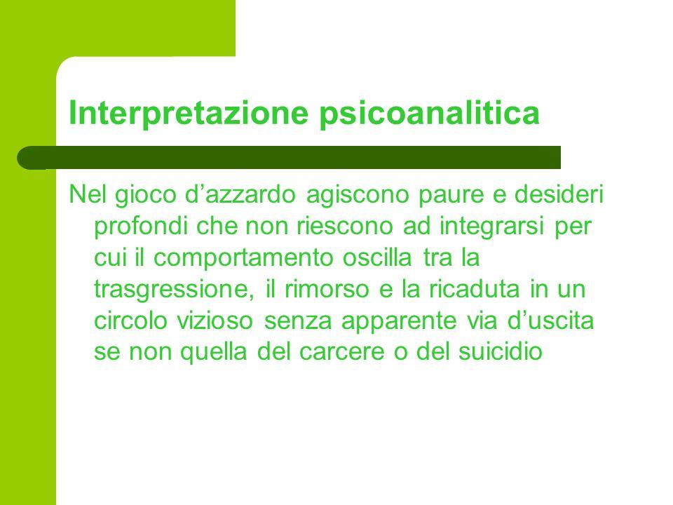 Interpretazione psicoanalitica