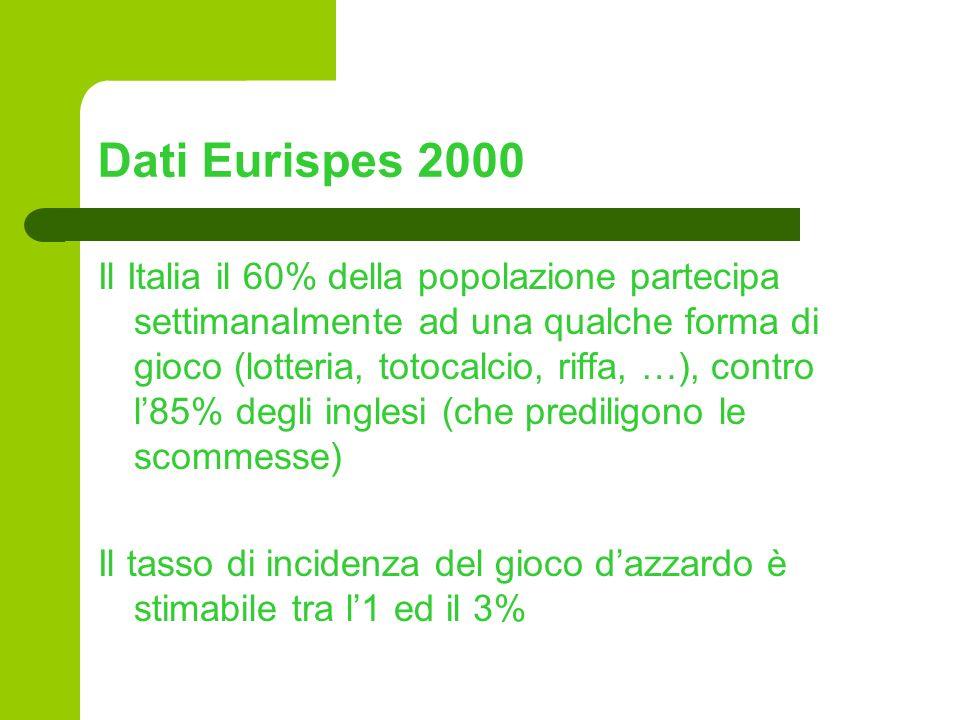 Dati Eurispes 2000