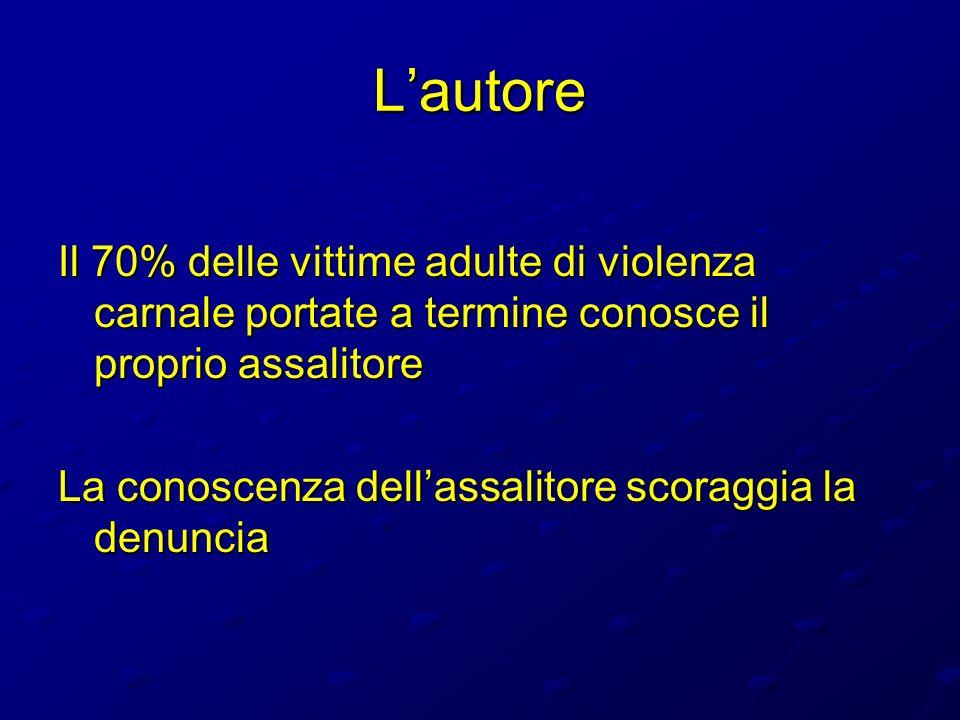 L'autore Il 70% delle vittime adulte di violenza carnale portate a termine conosce il proprio assalitore.