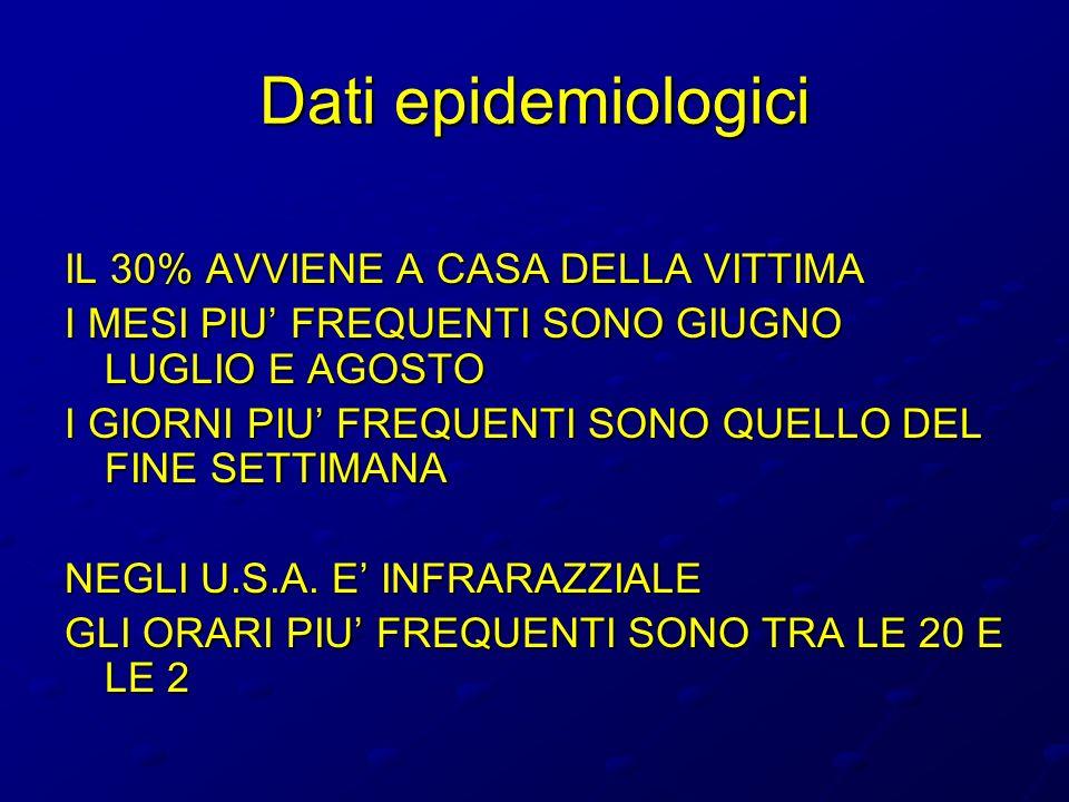 Dati epidemiologici IL 30% AVVIENE A CASA DELLA VITTIMA