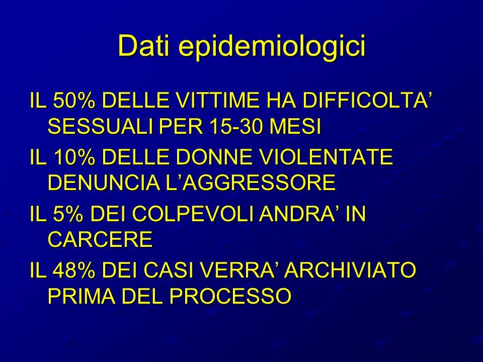 Dati epidemiologici IL 50% DELLE VITTIME HA DIFFICOLTA' SESSUALI PER 15-30 MESI. IL 10% DELLE DONNE VIOLENTATE DENUNCIA L'AGGRESSORE.
