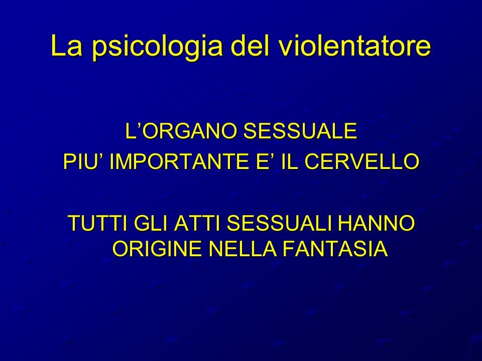 La psicologia del violentatore
