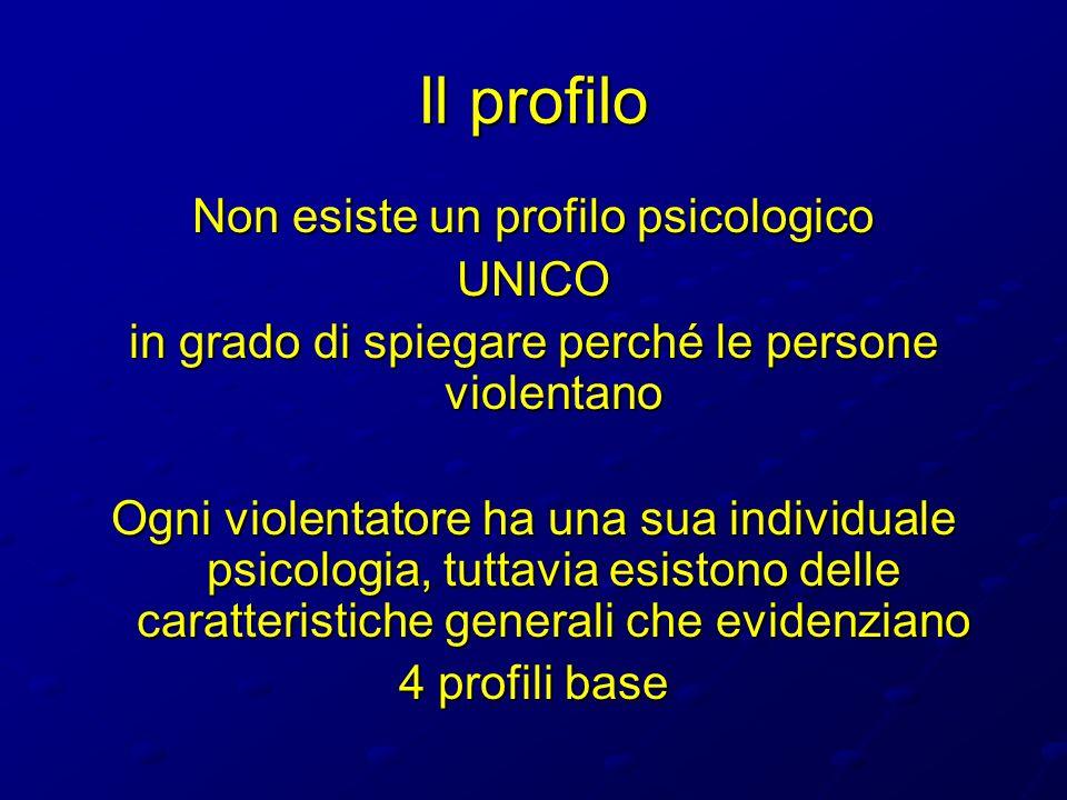 Il profilo Non esiste un profilo psicologico UNICO