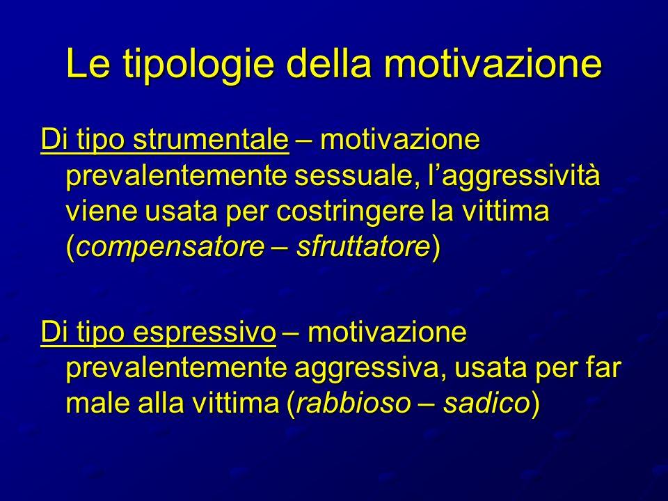 Le tipologie della motivazione