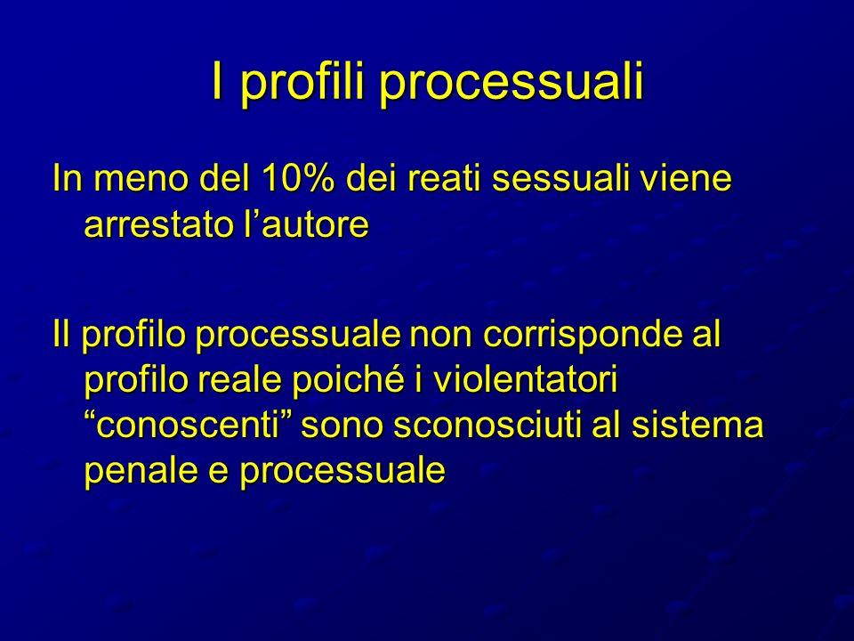 I profili processuali In meno del 10% dei reati sessuali viene arrestato l'autore.