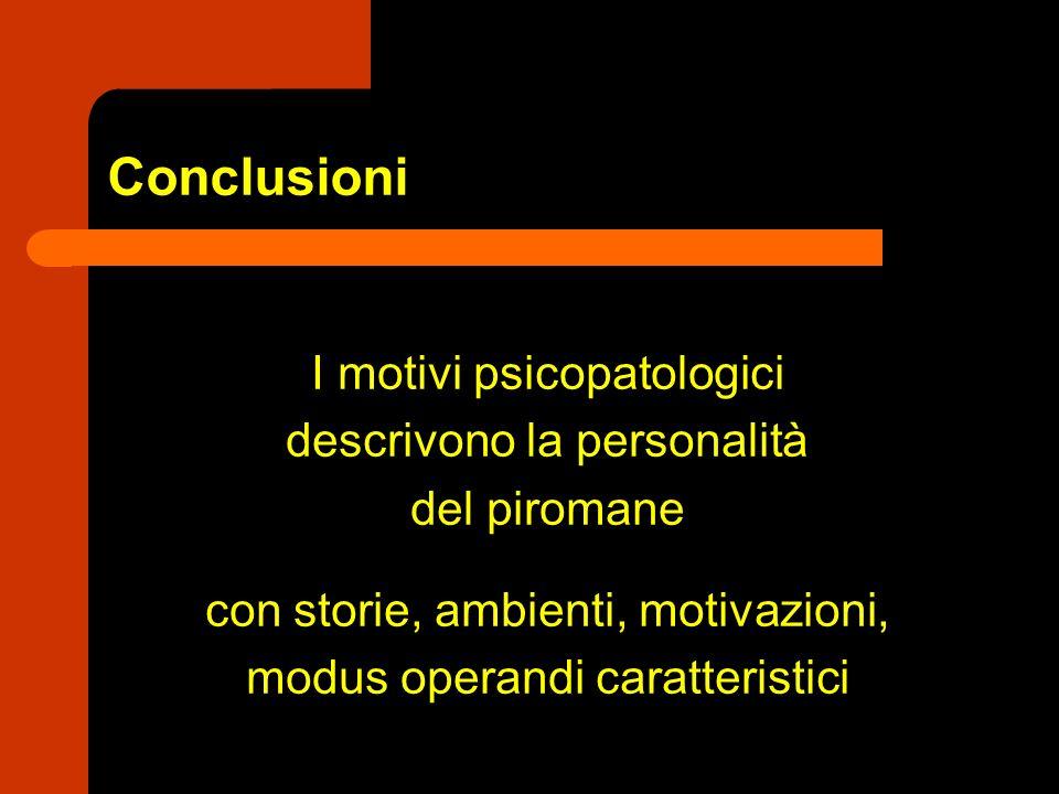 Conclusioni I motivi psicopatologici descrivono la personalità