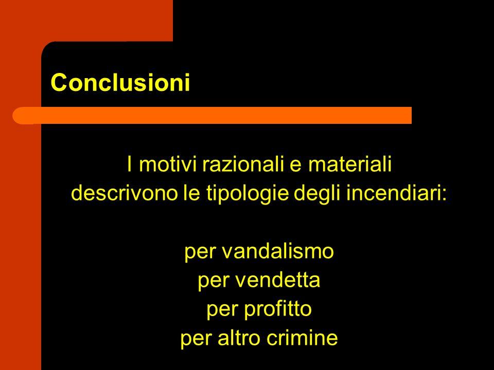 Conclusioni I motivi razionali e materiali
