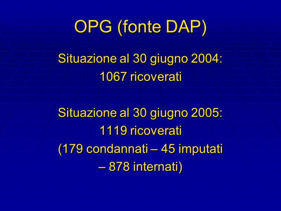 (179 condannati – 45 imputati