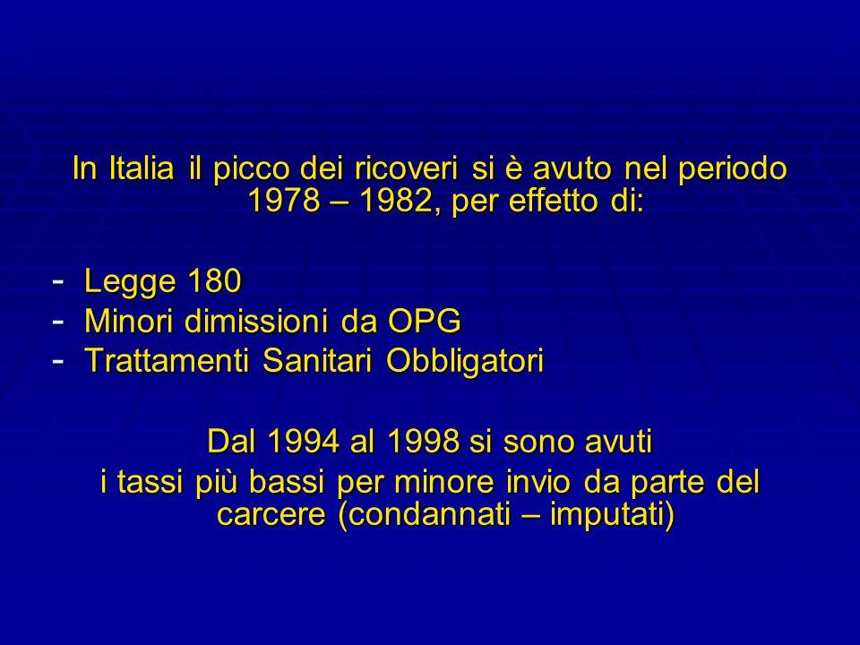 In Italia il picco dei ricoveri si è avuto nel periodo 1978 – 1982, per effetto di: