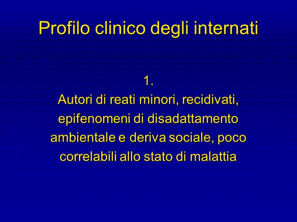 Profilo clinico degli internati