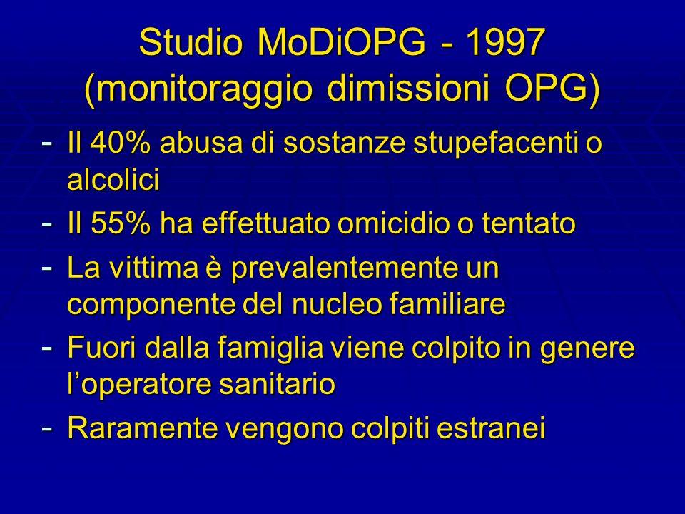 Studio MoDiOPG - 1997 (monitoraggio dimissioni OPG)