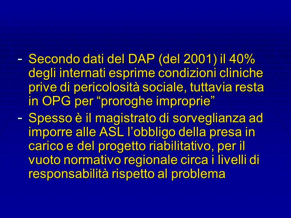 Secondo dati del DAP (del 2001) il 40% degli internati esprime condizioni cliniche prive di pericolosità sociale, tuttavia resta in OPG per proroghe improprie