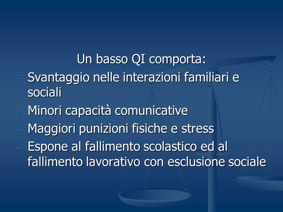Un basso QI comporta: Svantaggio nelle interazioni familiari e sociali. Minori capacità comunicative.