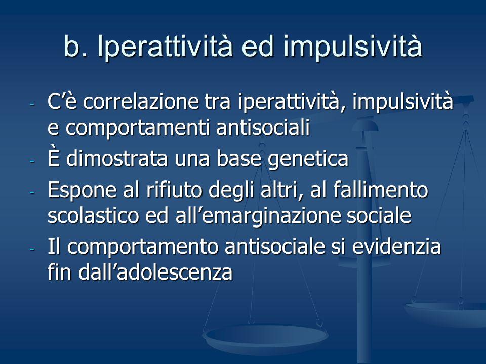 b. Iperattività ed impulsività