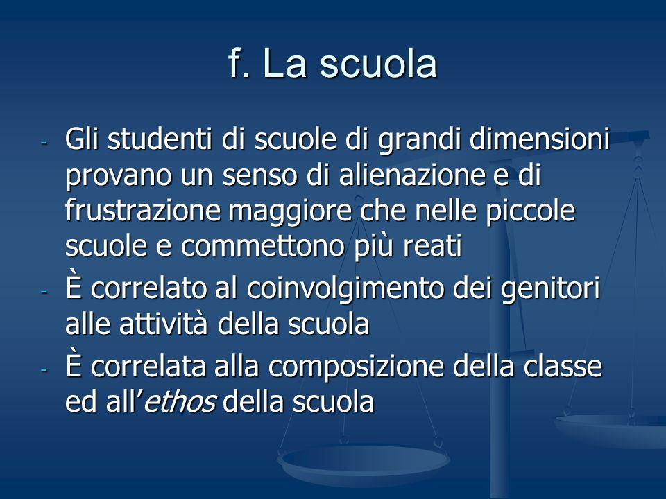 f. La scuola