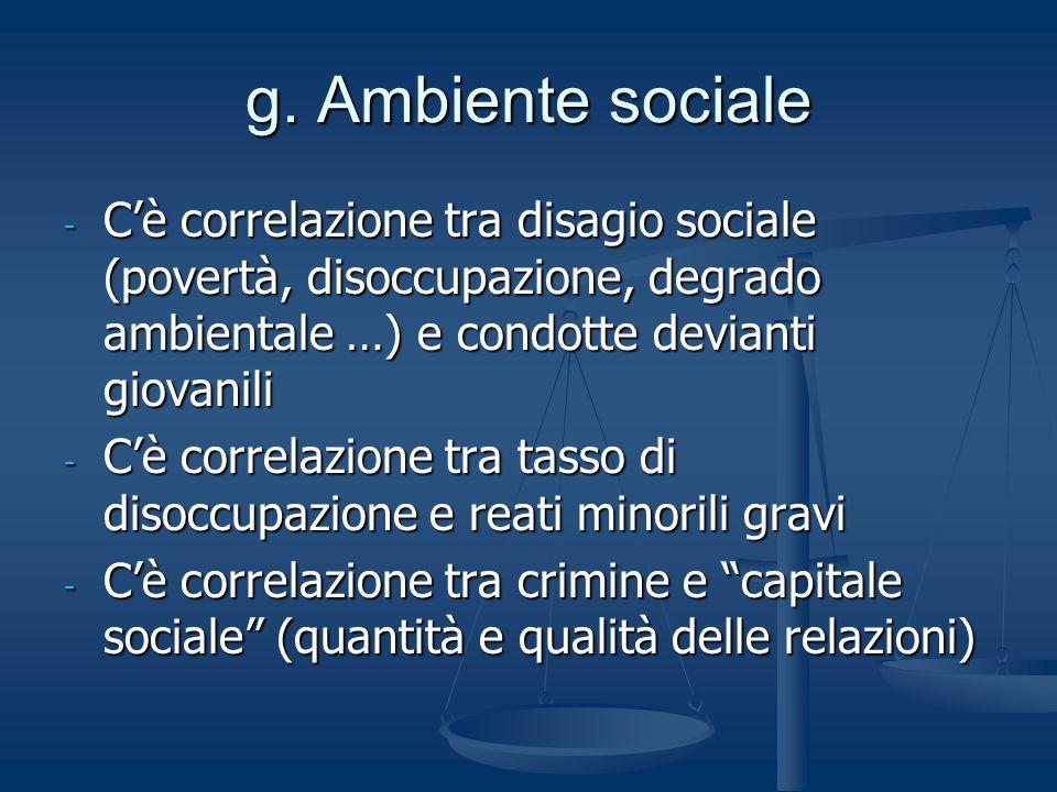 g. Ambiente sociale C'è correlazione tra disagio sociale (povertà, disoccupazione, degrado ambientale …) e condotte devianti giovanili.