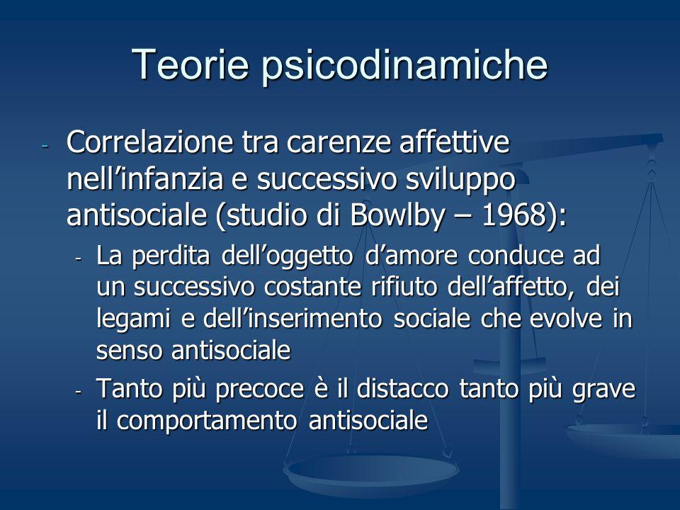 Teorie psicodinamiche