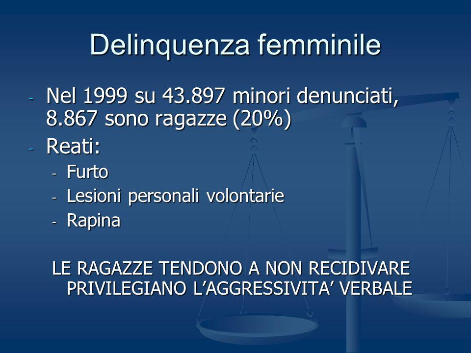 Delinquenza femminile