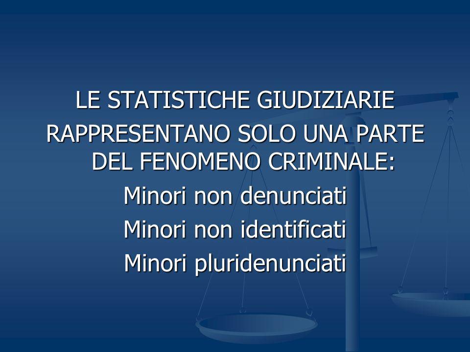 LE STATISTICHE GIUDIZIARIE