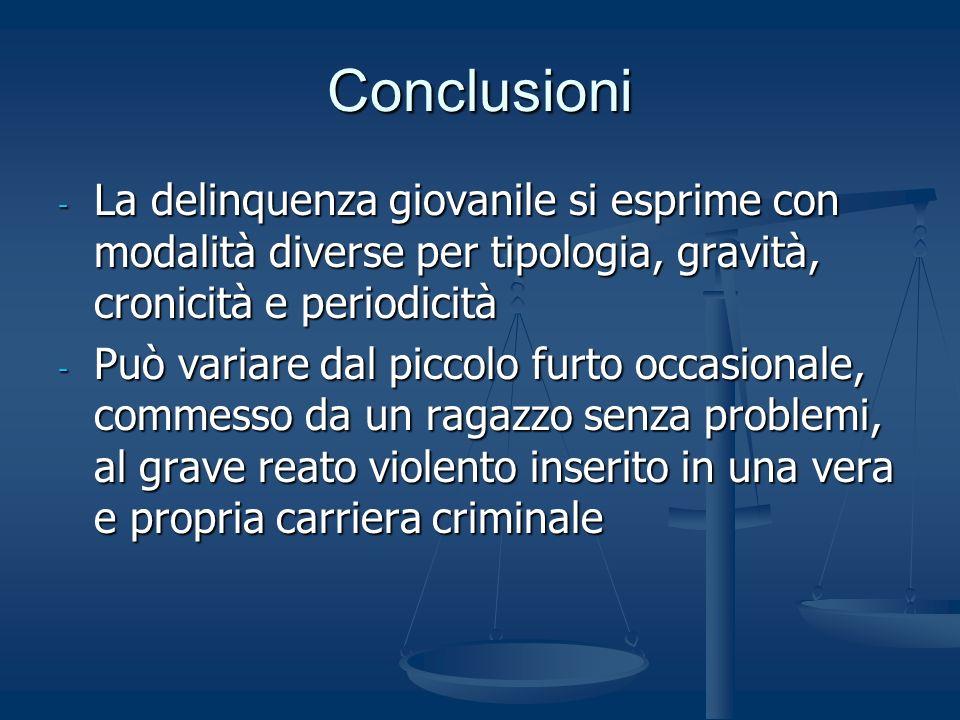 Conclusioni La delinquenza giovanile si esprime con modalità diverse per tipologia, gravità, cronicità e periodicità.