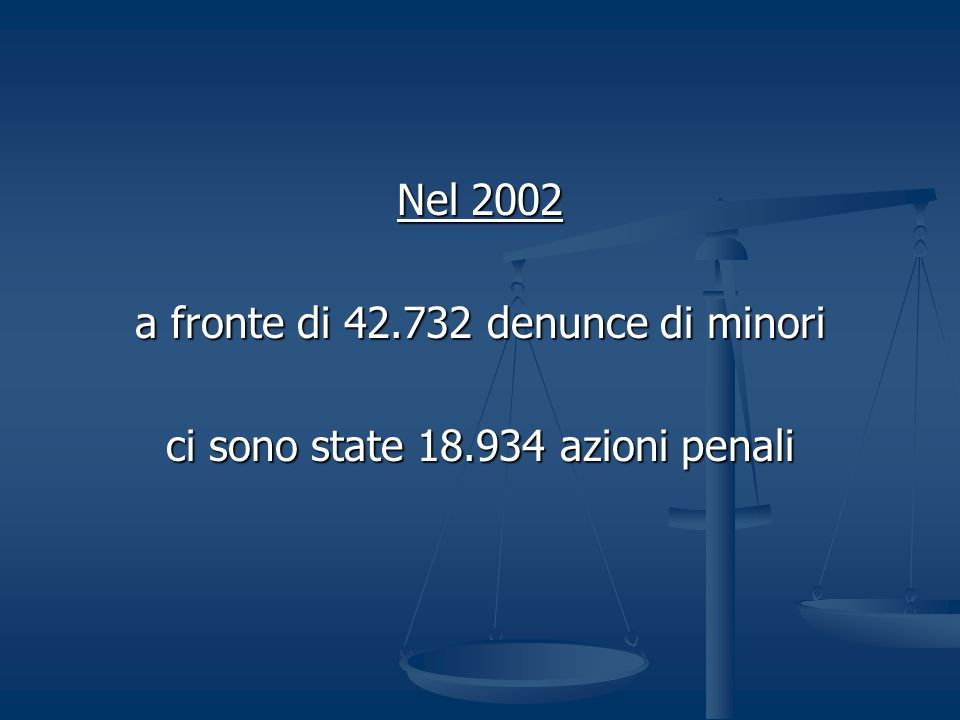 a fronte di 42.732 denunce di minori