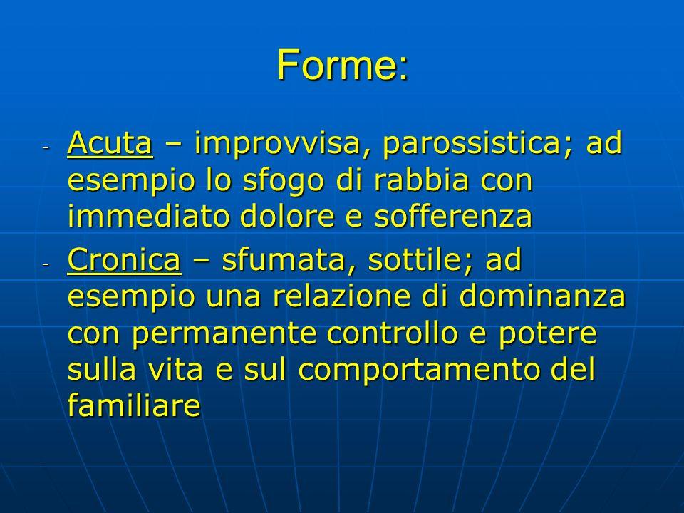 Forme: Acuta – improvvisa, parossistica; ad esempio lo sfogo di rabbia con immediato dolore e sofferenza.