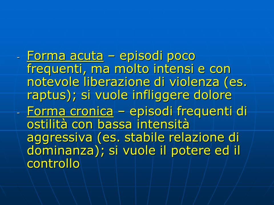 Forma acuta – episodi poco frequenti, ma molto intensi e con notevole liberazione di violenza (es. raptus); si vuole infliggere dolore