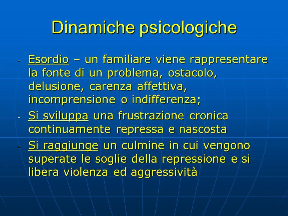 Dinamiche psicologiche