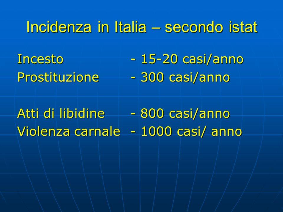 Incidenza in Italia – secondo istat