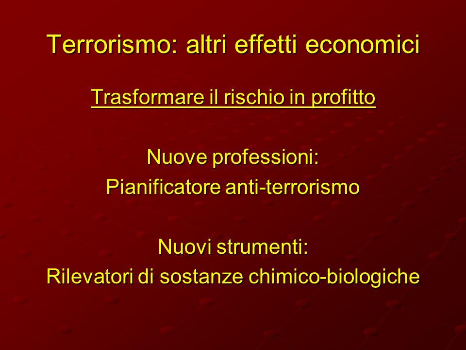 Terrorismo: altri effetti economici