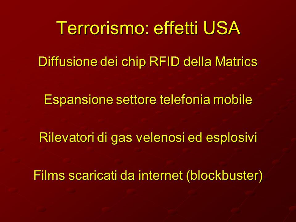 Terrorismo: effetti USA