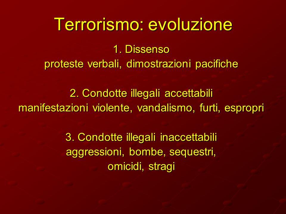 Terrorismo: evoluzione