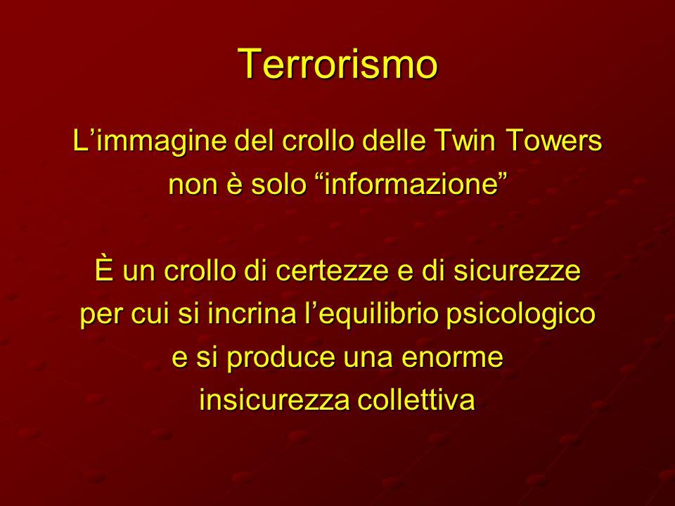 Terrorismo L'immagine del crollo delle Twin Towers